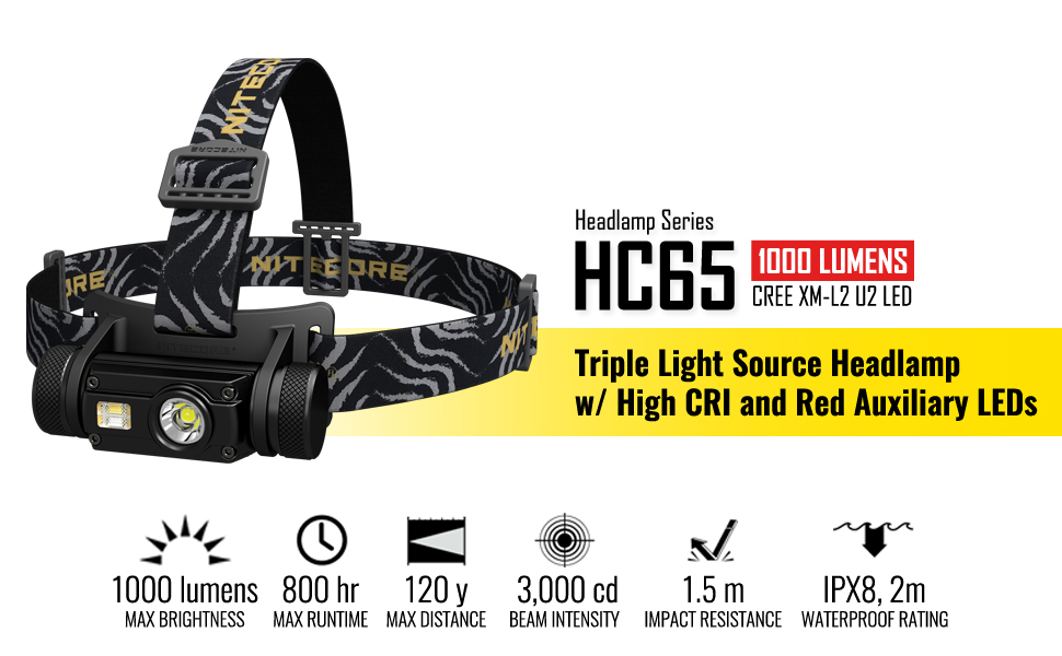 NITECORE HC65 rechargeable headlamp